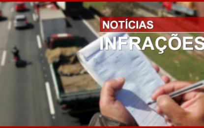 Infrações – Indicação de Condutor de Veículo