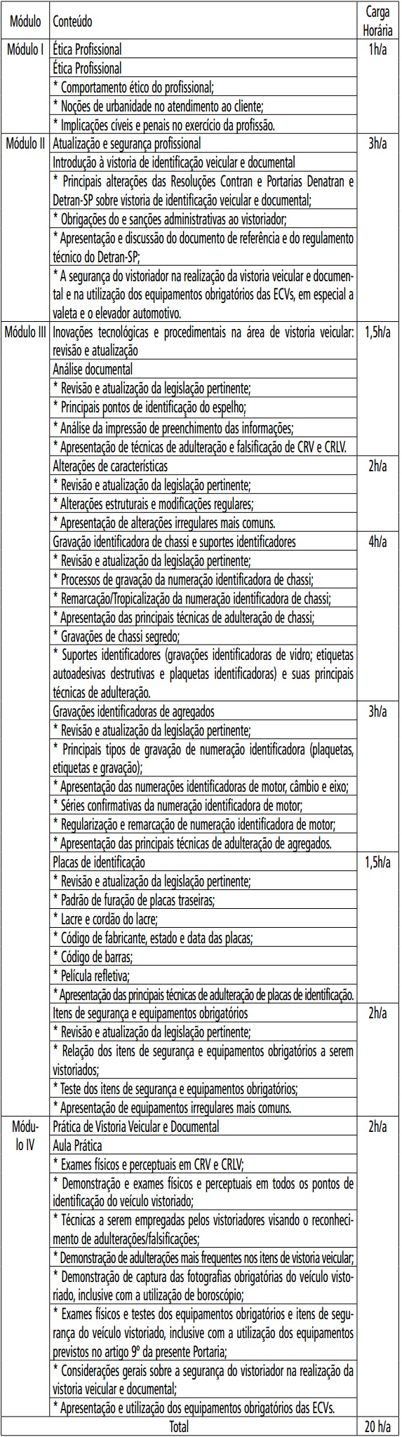 portaria-detran-68-de-24-3-2017-1