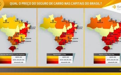 Pesquisa revela preços de seguros de veículos nas capitais